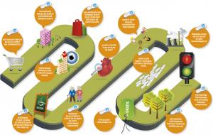 CROW infographic voetgangersbeleid