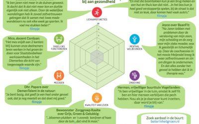 Positieve Gezondheid – Beter in het Groen