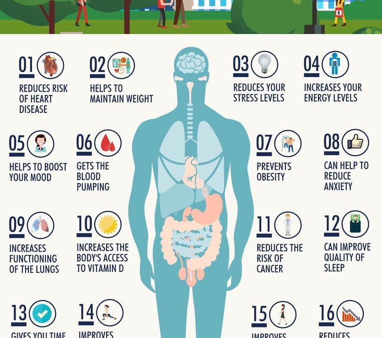 20 Benefits of walking 30 minutes a day
